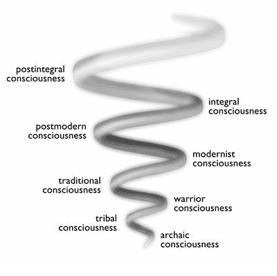 [Image: spiraldynamics.jpg]